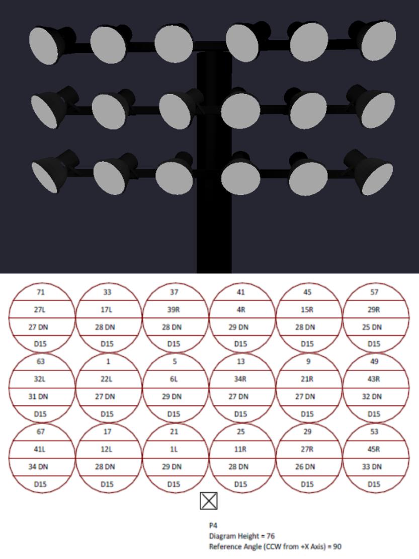 Photometric Drafting - Sports Lighting Aiming Diagrams